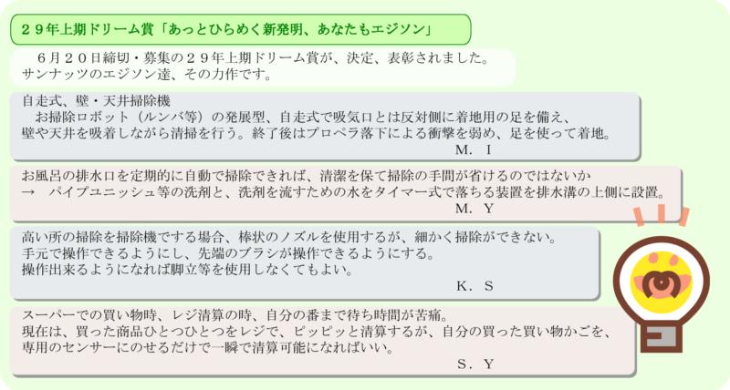29年上期ドリーム賞