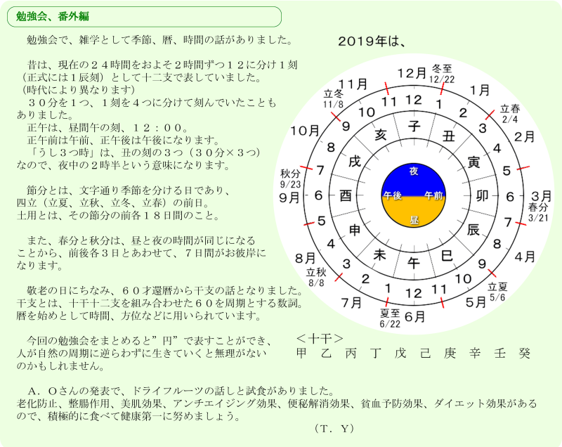サンスマイル16号/勉強会、番外編
